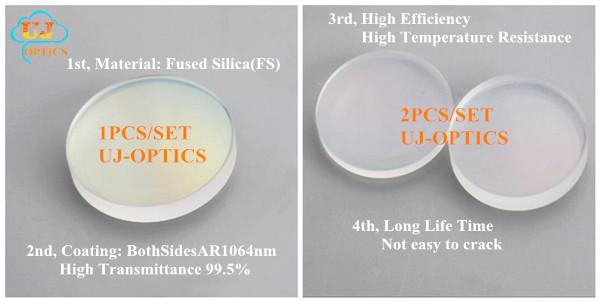 Fiber Laser Focusing Lenses.jpg