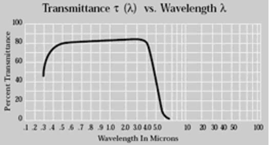 sapphire parameters.jpg